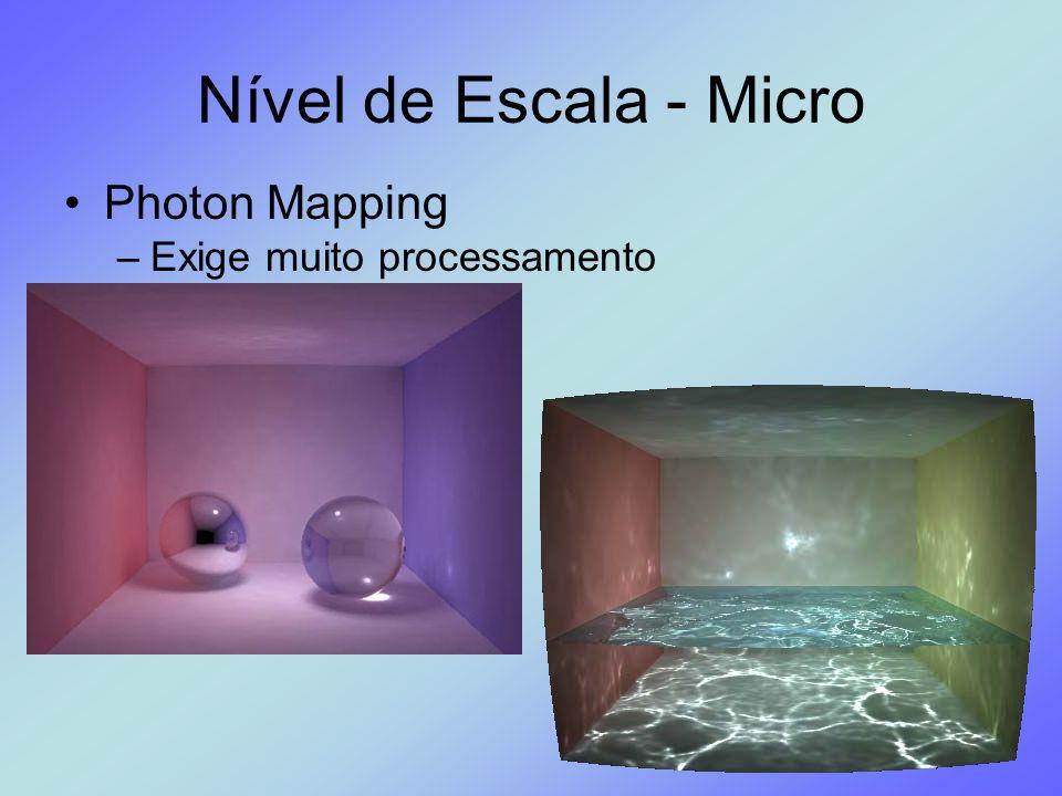 Nível de Escala - Micro Photon Mapping –Exige muito processamento
