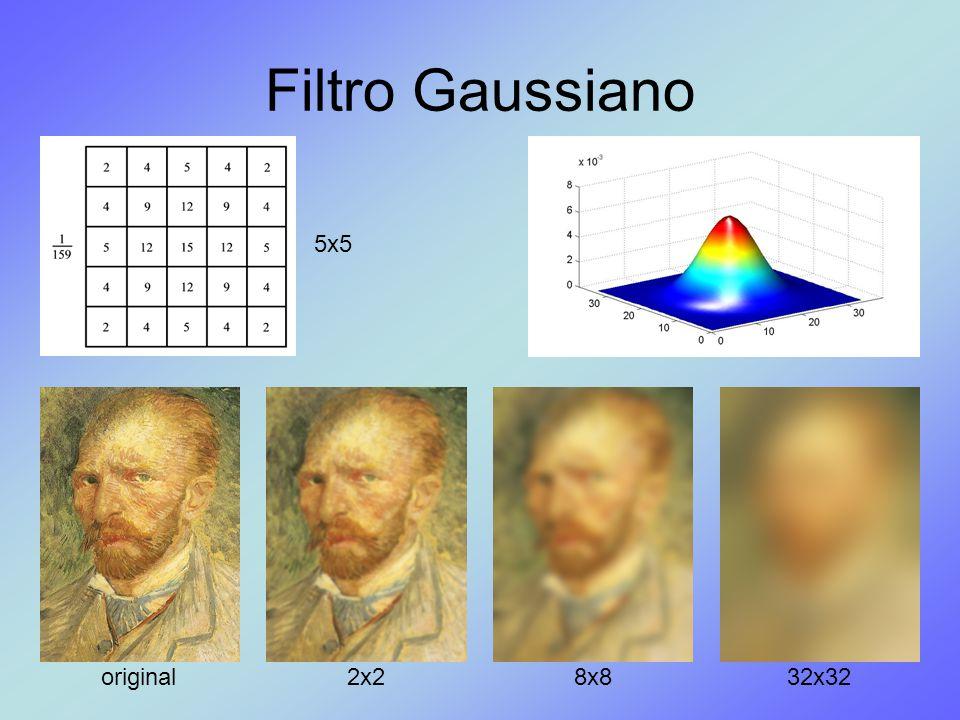 Filtro Gaussiano 2x28x832x32original 5x5