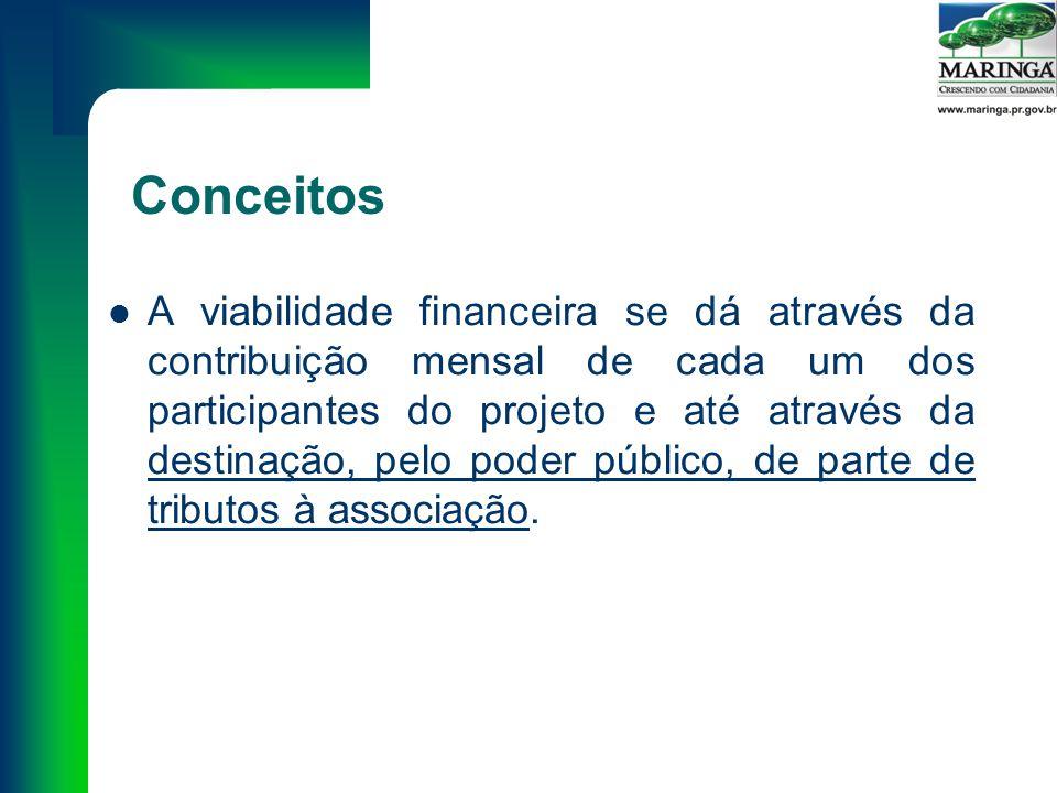 Conceitos A viabilidade financeira se dá através da contribuição mensal de cada um dos participantes do projeto e até através da destinação, pelo poder público, de parte de tributos à associação.