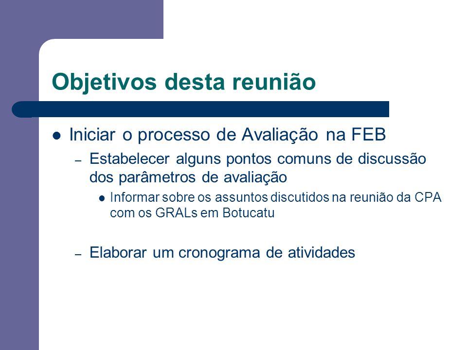 Avaliação Institucional na FEB Primeira reunião geral de preparação 28/11/2001