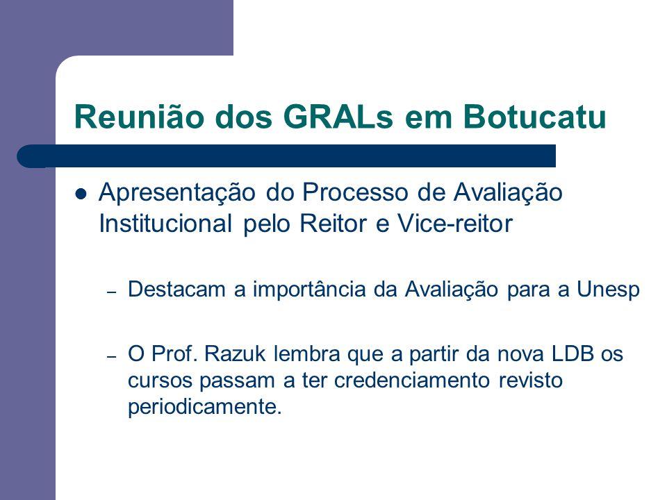 Reunião dos GRALs em Botucatu Apresentação do Processo de Avaliação Institucional pelo Reitor e Vice-reitor – Destacam a importância da Avaliação para a Unesp – O Prof.