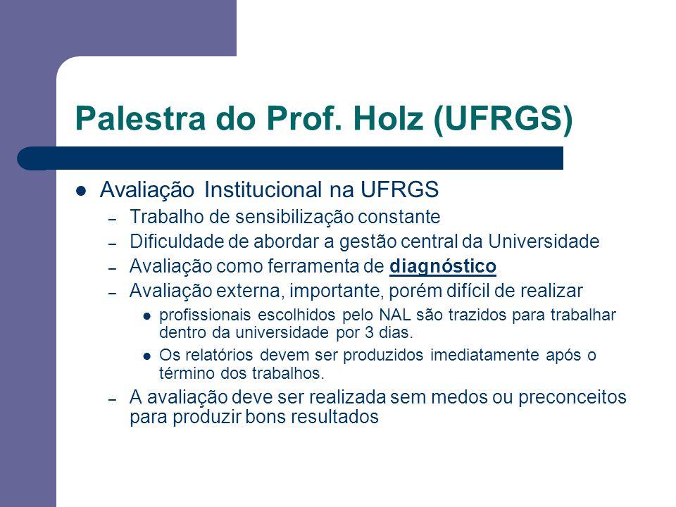 Palestra do Prof.