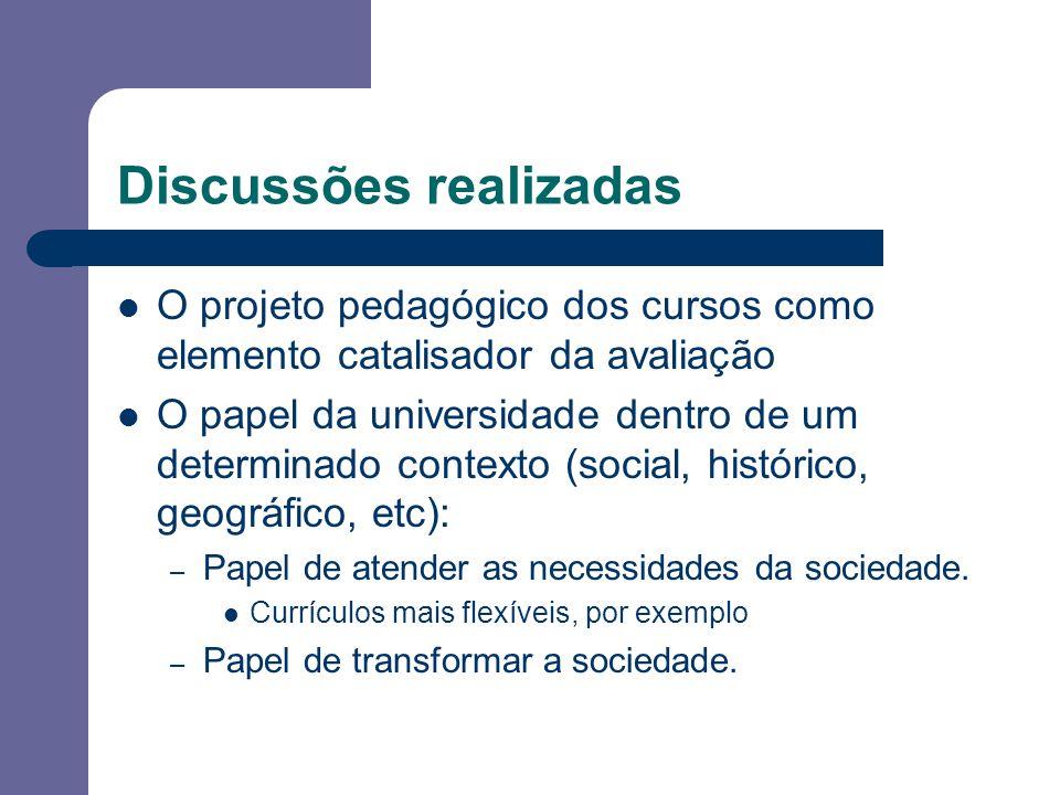 Discussões realizadas O projeto pedagógico dos cursos como elemento catalisador da avaliação O papel da universidade dentro de um determinado contexto (social, histórico, geográfico, etc): – Papel de atender as necessidades da sociedade.