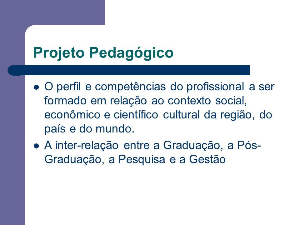 Projeto Pedagógico O perfil e competências do profissional a ser formado em relação ao contexto social, econômico e científico cultural da região, do país e do mundo.