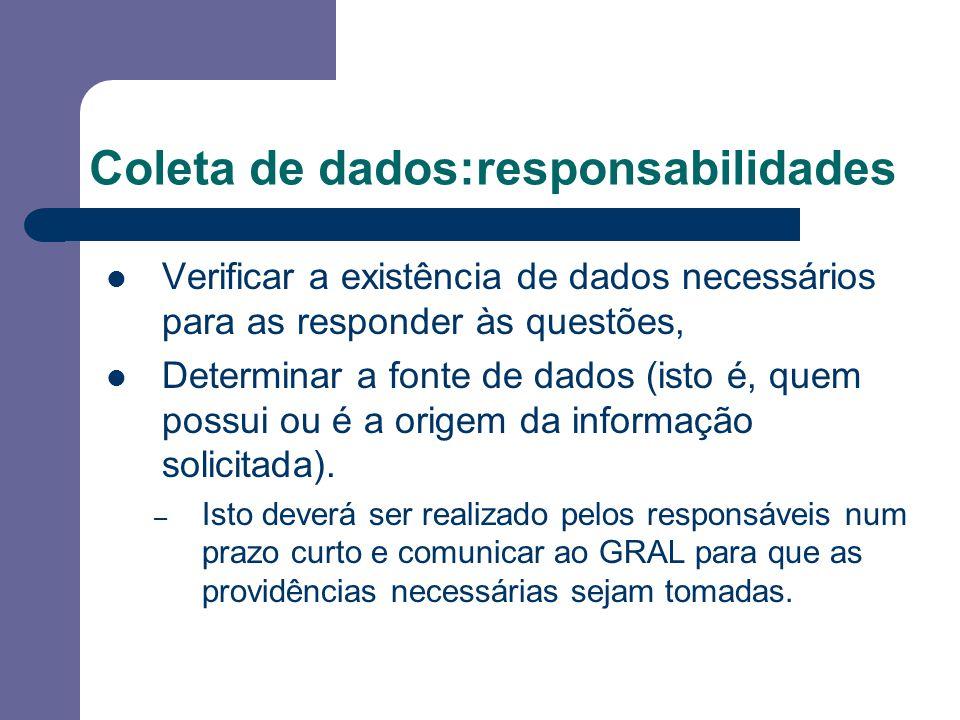 Coleta de dados:responsabilidades Verificar a existência de dados necessários para as responder às questões, Determinar a fonte de dados (isto é, quem possui ou é a origem da informação solicitada).