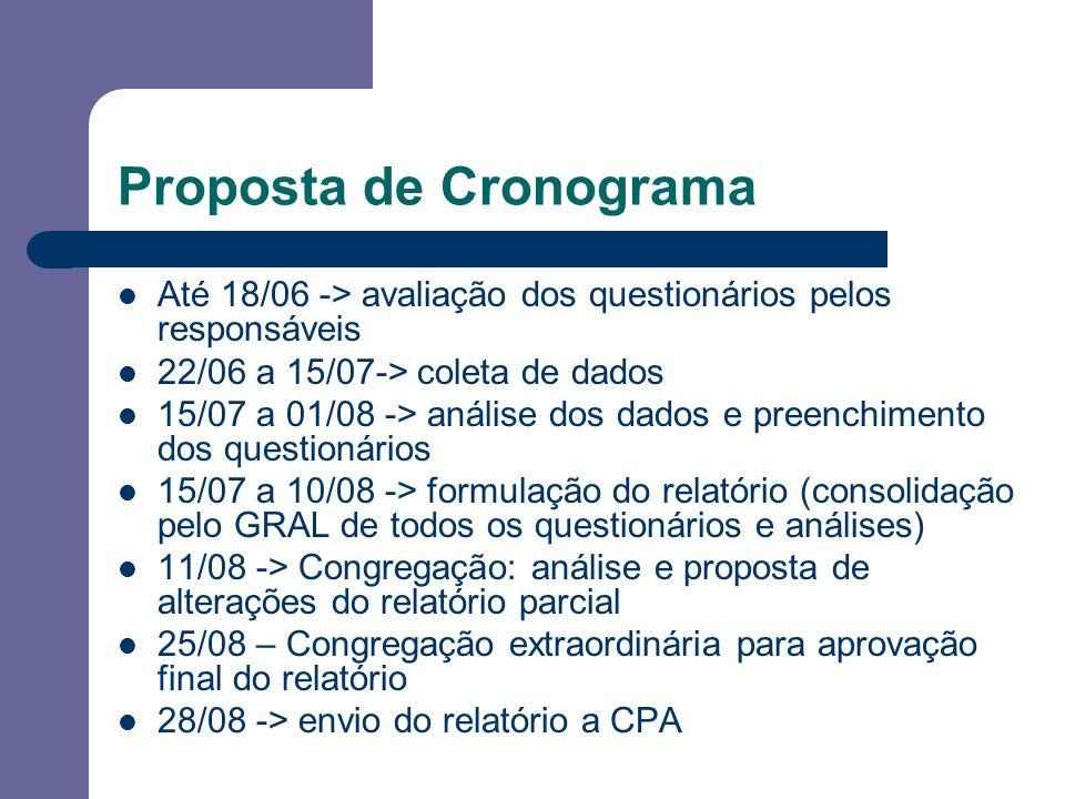 Proposta de Cronograma Até 18/06 -> avaliação dos questionários pelos responsáveis 22/06 a 15/07-> coleta de dados 15/07 a 01/08 -> análise dos dados e preenchimento dos questionários 15/07 a 10/08 -> formulação do relatório (consolidação pelo GRAL de todos os questionários e análises) 11/08 -> Congregação: análise e proposta de alterações do relatório parcial 25/08 – Congregação extraordinária para aprovação final do relatório 28/08 -> envio do relatório a CPA