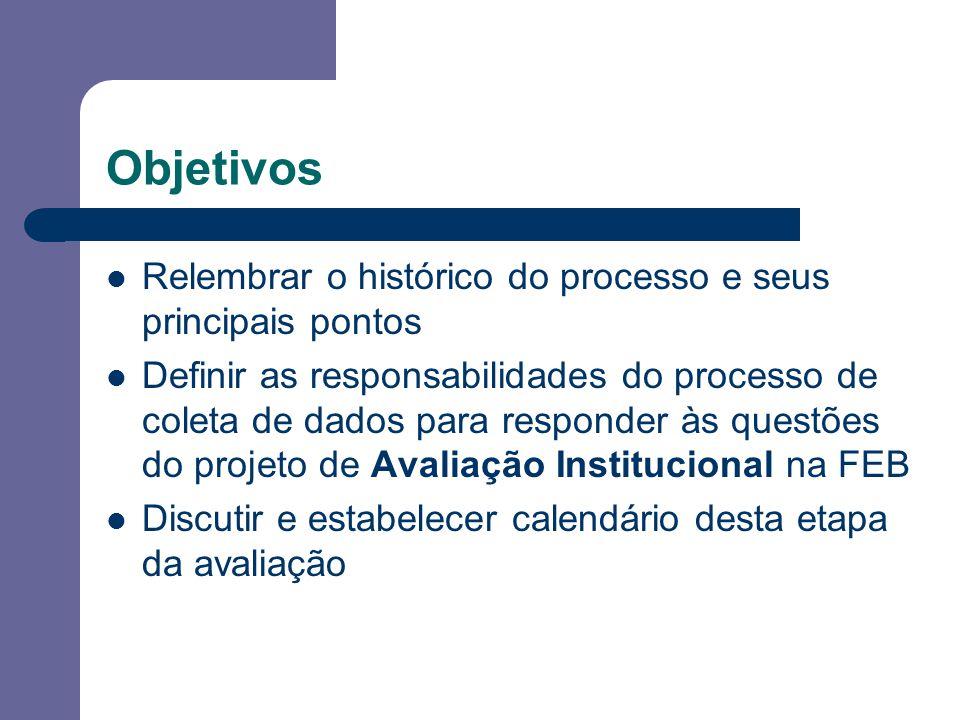 Avaliação Institucional: Histórico Outubro de 2001 - Apresentação do Processo de Avaliação Institucional Abril de 2002: entrega da proposta de indicadores das unidades Setembro de 2002: apresentação do Projeto de Avaliação pela CPA Dezembro 2002: definição de cronograma para análise de indicadores e definição das fontes de dados e formulação das questões ---------------------------------------------------------------------------------------- Junho de 2003: atribuição dos formulários para coleta e resposta às questões da avaliação a cada um setor.