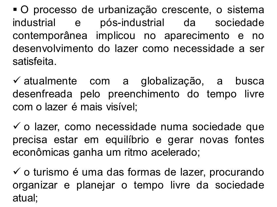  O processo de urbanização crescente, o sistema industrial e pós-industrial da sociedade contemporânea implicou no aparecimento e no desenvolvimento do lazer como necessidade a ser satisfeita.