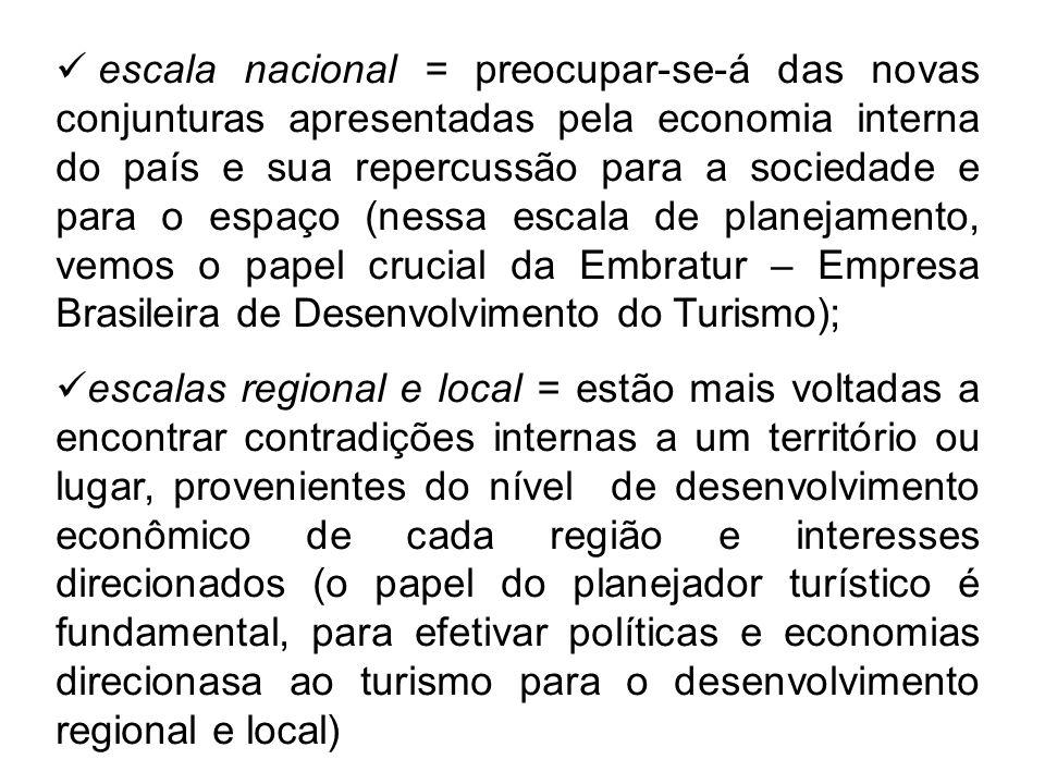 escala nacional = preocupar-se-á das novas conjunturas apresentadas pela economia interna do país e sua repercussão para a sociedade e para o espaço (