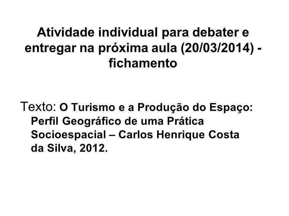 Atividade individual para debater e entregar na próxima aula (20/03/2014) - fichamento Texto: O Turismo e a Produção do Espaço: Perfil Geográfico de u
