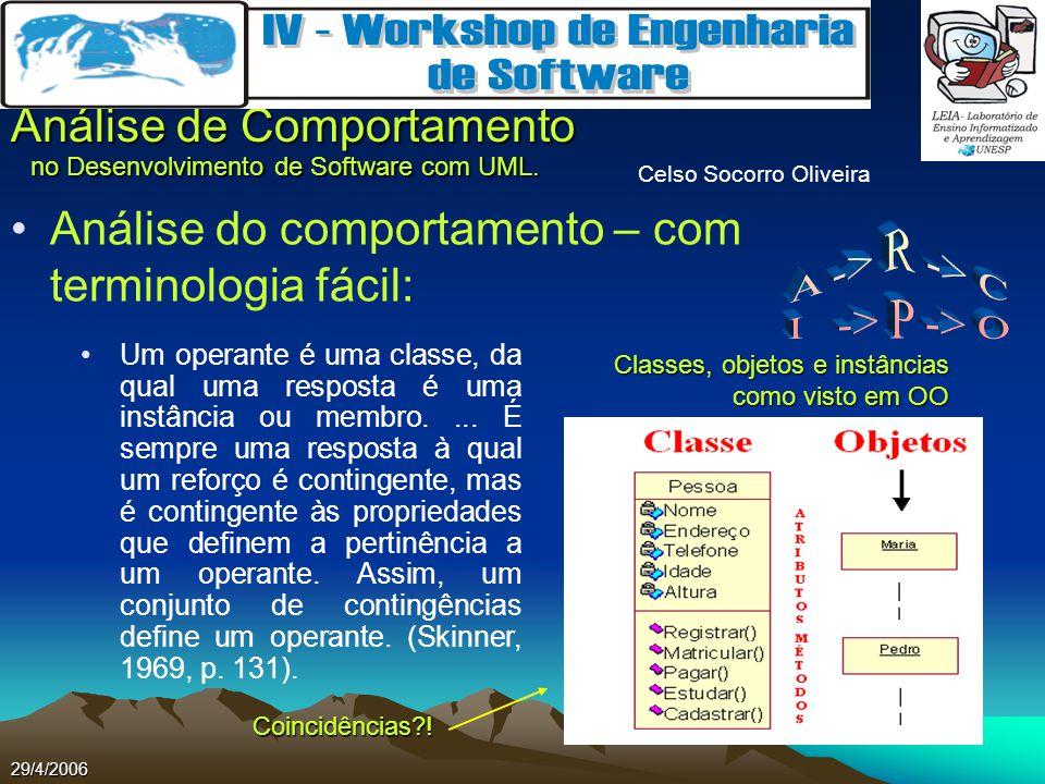 Celso Socorro Oliveira Análise de Comportamento no Desenvolvimento de Software com UML. 29/4/2006 Análise do comportamento – com terminologia fácil: U