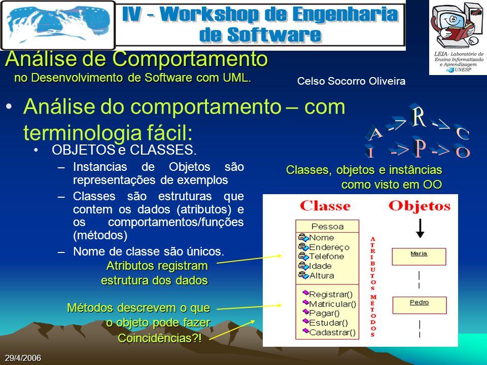 Celso Socorro Oliveira Análise de Comportamento no Desenvolvimento de Software com UML. 29/4/2006 Análise do comportamento – com terminologia fácil: C