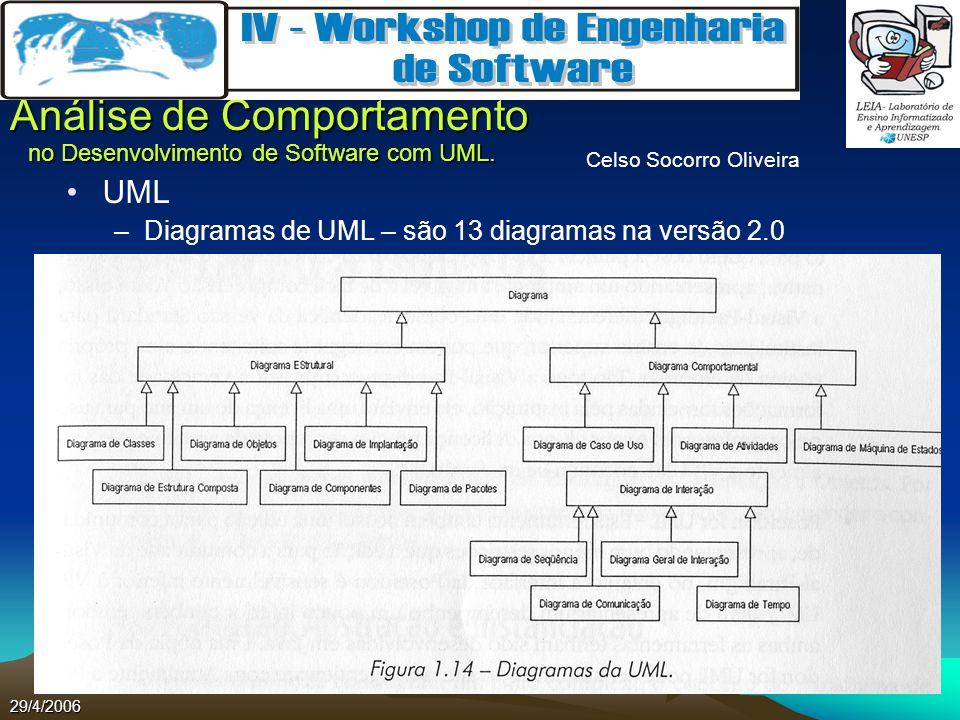Celso Socorro Oliveira Análise de Comportamento no Desenvolvimento de Software com UML. 29/4/2006 UML –Diagramas de UML – são 13 diagramas na versão 2