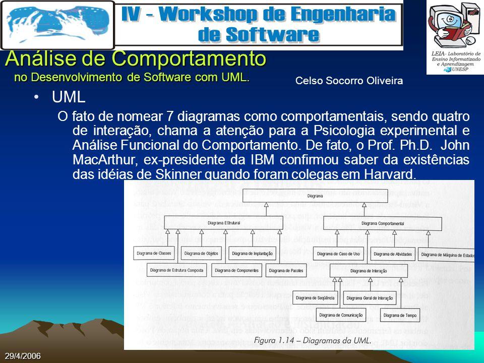 Celso Socorro Oliveira Análise de Comportamento no Desenvolvimento de Software com UML. 29/4/2006 UML O fato de nomear 7 diagramas como comportamentai