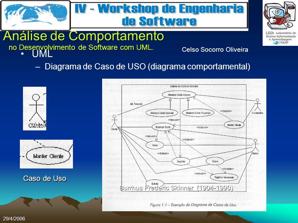 Celso Socorro Oliveira Análise de Comportamento no Desenvolvimento de Software com UML. 29/4/2006 UML –Diagrama de Caso de USO (diagrama comportamenta