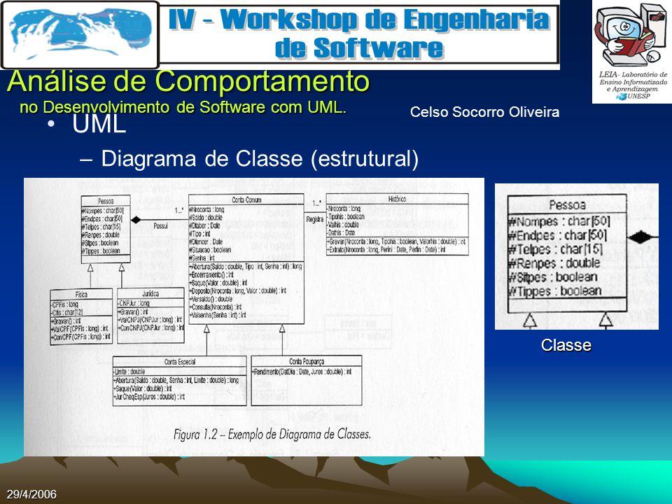 Celso Socorro Oliveira Análise de Comportamento no Desenvolvimento de Software com UML. 29/4/2006 UML –Diagrama de Classe (estrutural) Classe