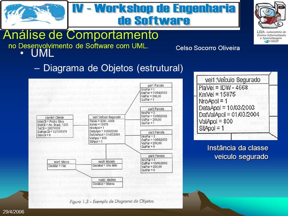 Celso Socorro Oliveira Análise de Comportamento no Desenvolvimento de Software com UML. 29/4/2006 UML –Diagrama de Objetos (estrutural) Instância da c