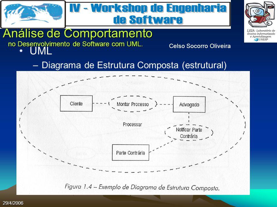 Celso Socorro Oliveira Análise de Comportamento no Desenvolvimento de Software com UML. 29/4/2006 UML –Diagrama de Estrutura Composta (estrutural)