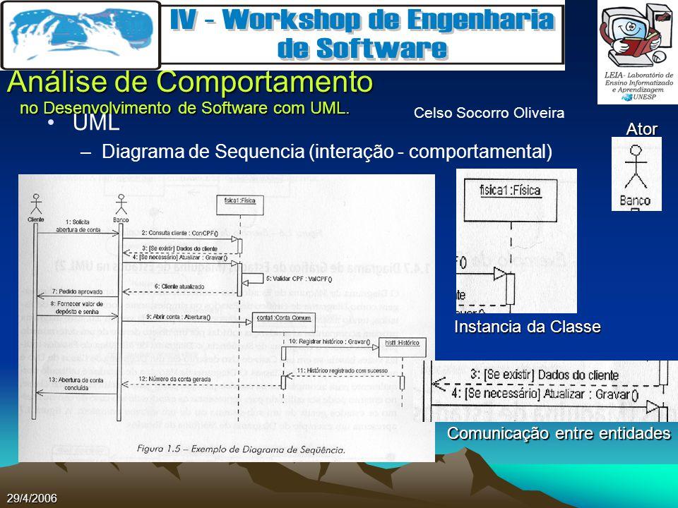 Celso Socorro Oliveira Análise de Comportamento no Desenvolvimento de Software com UML. 29/4/2006 UML –Diagrama de Sequencia (interação - comportament