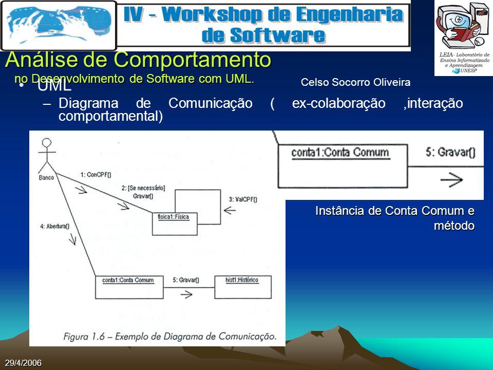 Celso Socorro Oliveira Análise de Comportamento no Desenvolvimento de Software com UML. 29/4/2006 UML –Diagrama de Comunicação ( ex-colaboração,intera