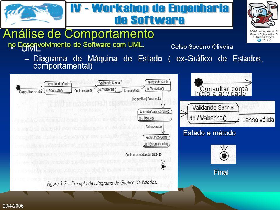 Celso Socorro Oliveira Análise de Comportamento no Desenvolvimento de Software com UML. 29/4/2006 UML –Diagrama de Máquina de Estado ( ex-Gráfico de E