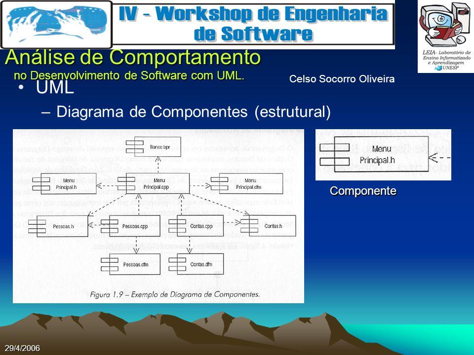Celso Socorro Oliveira Análise de Comportamento no Desenvolvimento de Software com UML. 29/4/2006 UML –Diagrama de Componentes (estrutural) Componente