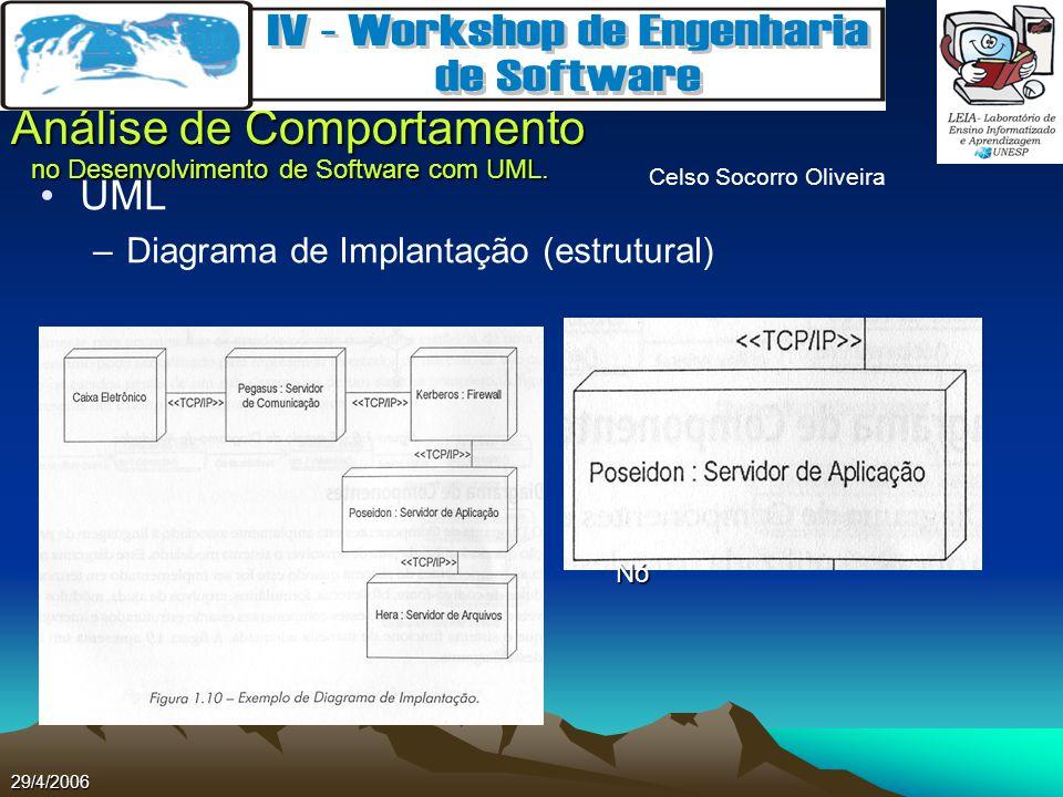 Celso Socorro Oliveira Análise de Comportamento no Desenvolvimento de Software com UML. 29/4/2006 UML –Diagrama de Implantação (estrutural) Nó