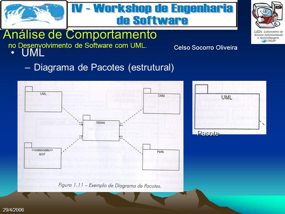 Celso Socorro Oliveira Análise de Comportamento no Desenvolvimento de Software com UML. 29/4/2006 UML –Diagrama de Pacotes (estrutural) Pacote