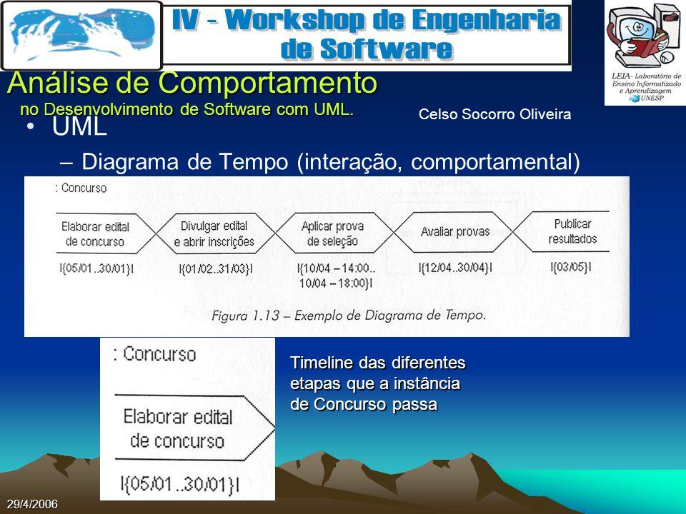 Celso Socorro Oliveira Análise de Comportamento no Desenvolvimento de Software com UML. 29/4/2006 UML –Diagrama de Tempo (interação, comportamental) T