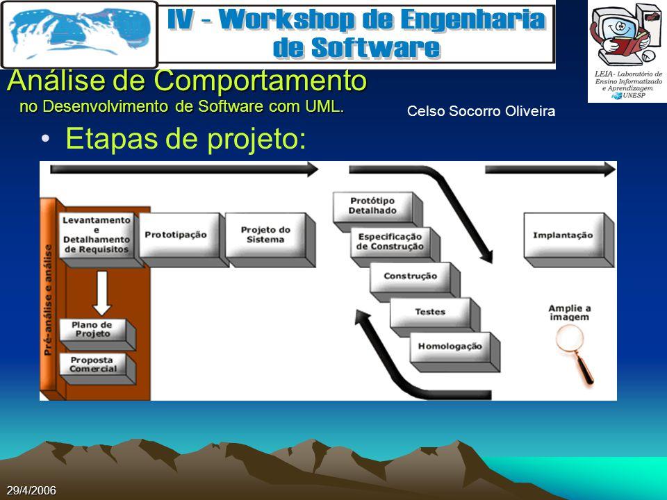 Celso Socorro Oliveira Análise de Comportamento no Desenvolvimento de Software com UML. 29/4/2006 Etapas de projeto:
