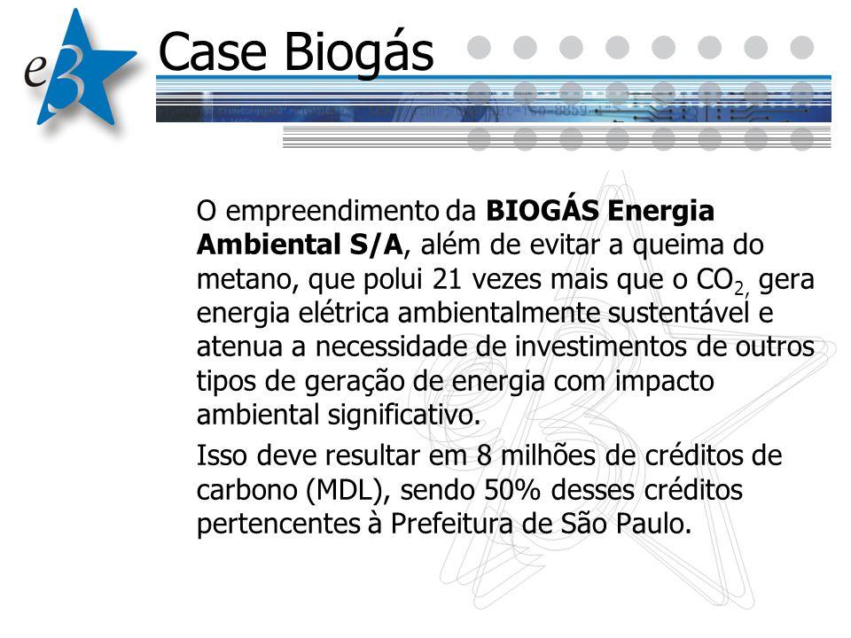 Case Biogás O empreendimento da BIOGÁS Energia Ambiental S/A, além de evitar a queima do metano, que polui 21 vezes mais que o CO 2, gera energia elét