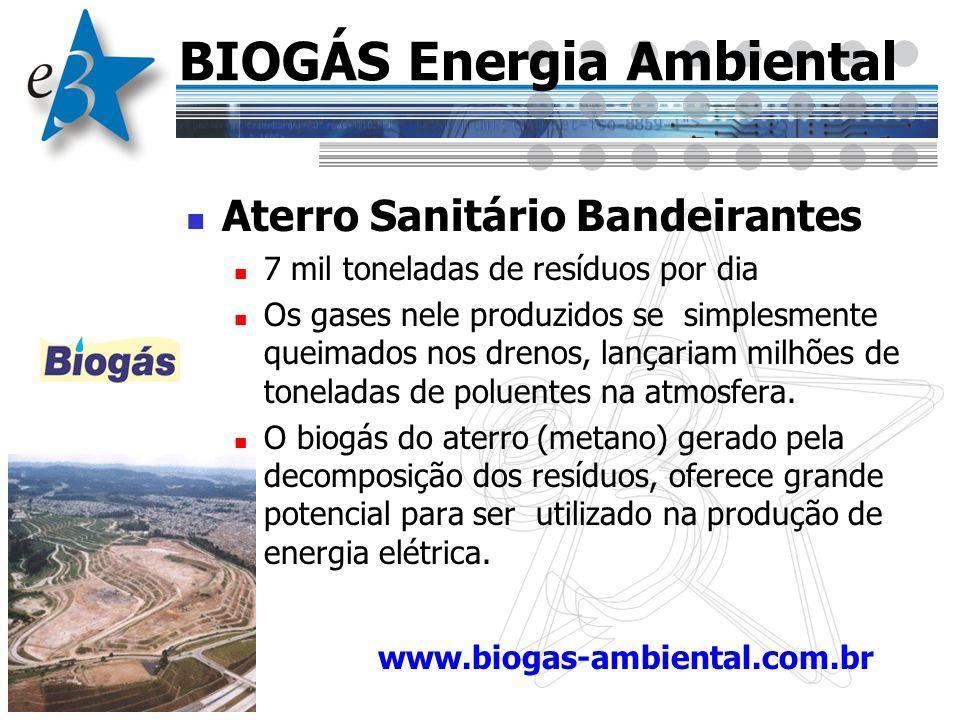 BIOGÁS Energia Ambiental Aterro Sanitário Bandeirantes 7 mil toneladas de resíduos por dia Os gases nele produzidos se simplesmente queimados nos dren