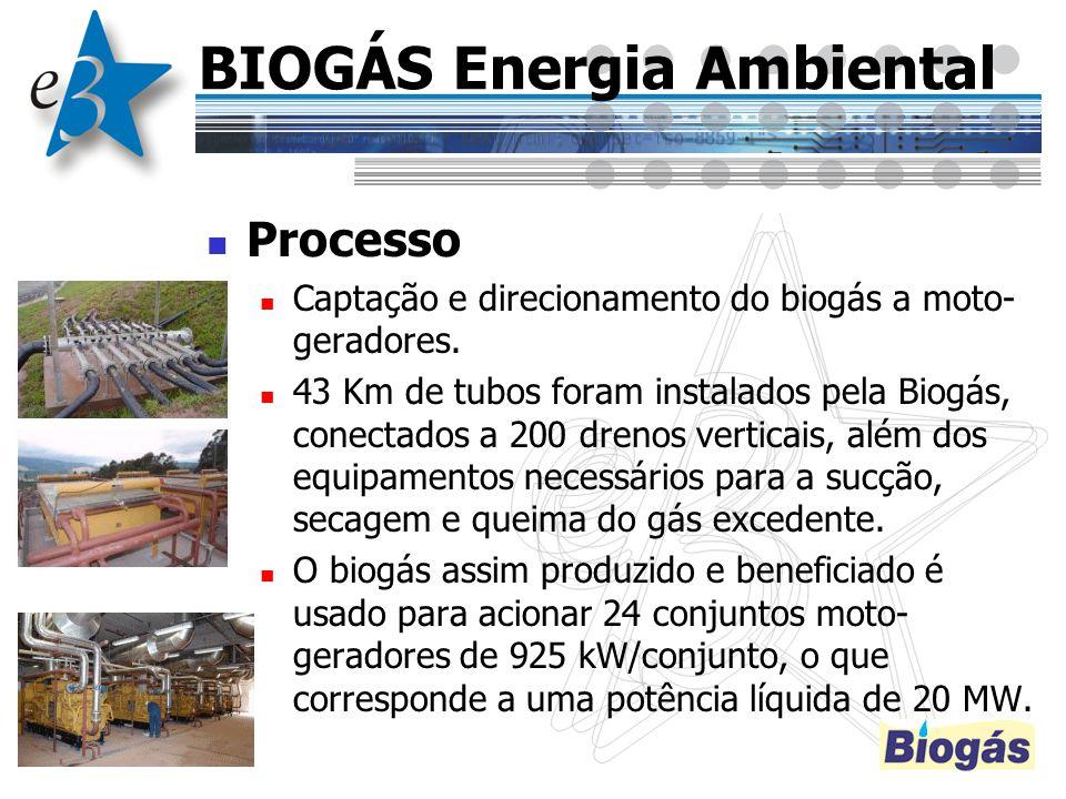 BIOGÁS Energia Ambiental Processo Captação e direcionamento do biogás a moto- geradores. 43 Km de tubos foram instalados pela Biogás, conectados a 200