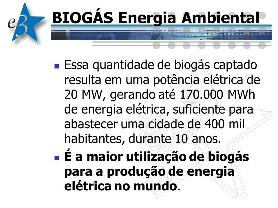 Essa quantidade de biogás captado resulta em uma potência elétrica de 20 MW, gerando até 170.000 MWh de energia elétrica, suficiente para abastecer um