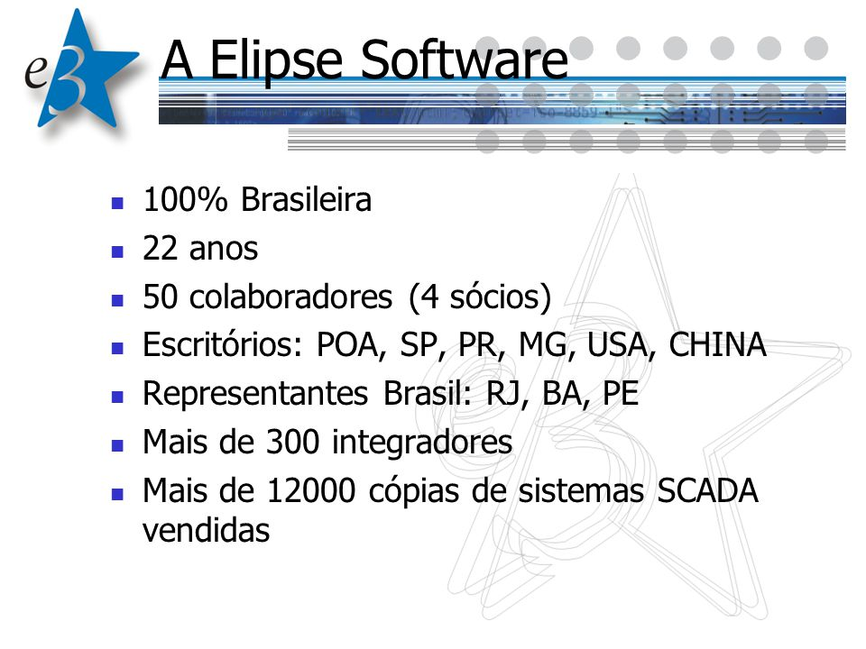 A Elipse Software 100% Brasileira 22 anos 50 colaboradores (4 sócios) Escritórios: POA, SP, PR, MG, USA, CHINA Representantes Brasil: RJ, BA, PE Mais