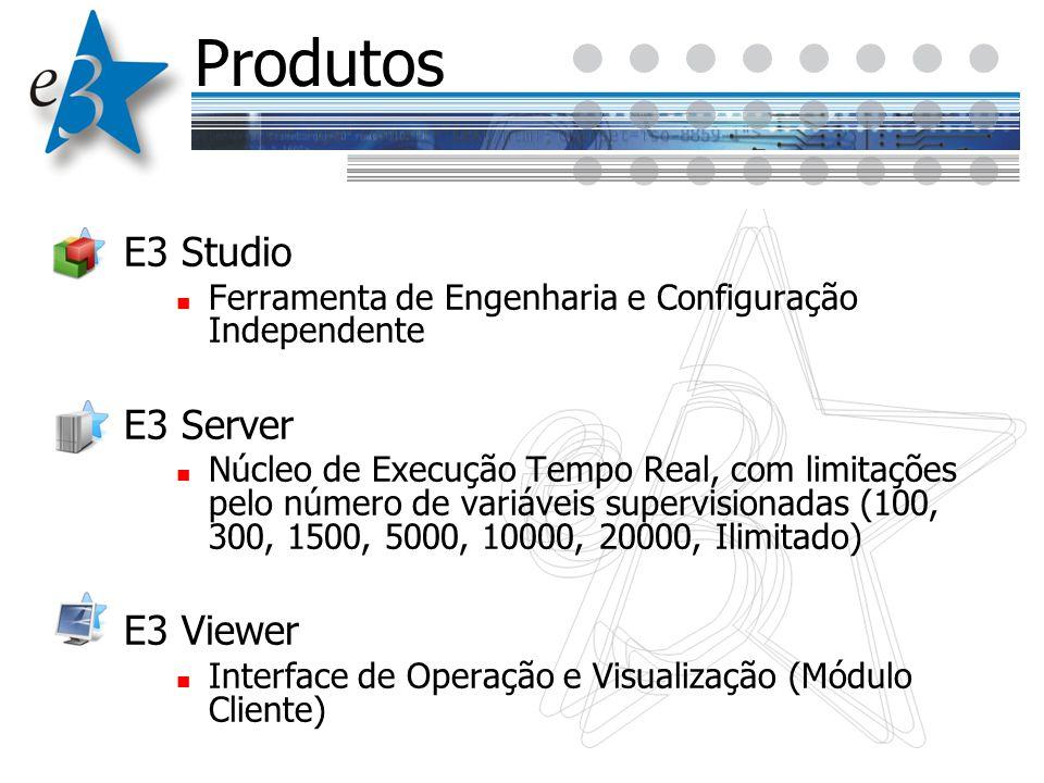 Produtos E3 Studio Ferramenta de Engenharia e Configuração Independente E3 Server Núcleo de Execução Tempo Real, com limitações pelo número de variáve
