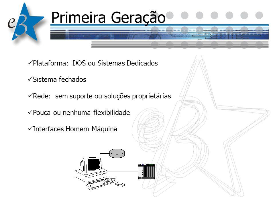 Primeira Geração Plataforma: DOS ou Sistemas Dedicados Sistema fechados Rede: sem suporte ou soluções proprietárias Pouca ou nenhuma flexibilidade Int
