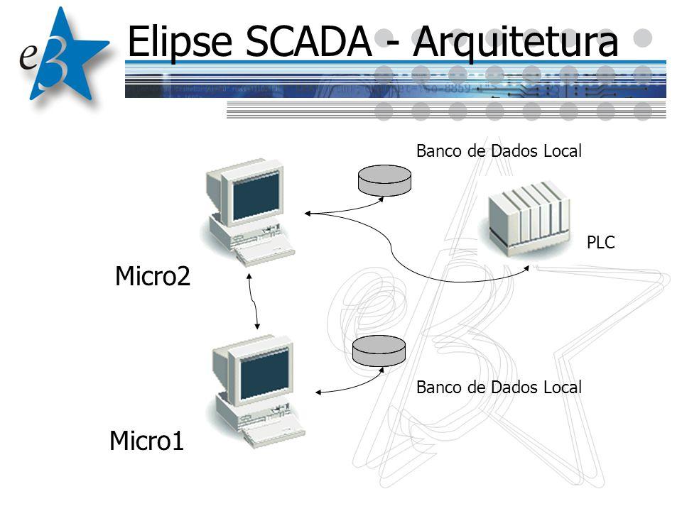 Elipse SCADA - Arquitetura Micro1 Micro2 Banco de Dados Local PLC