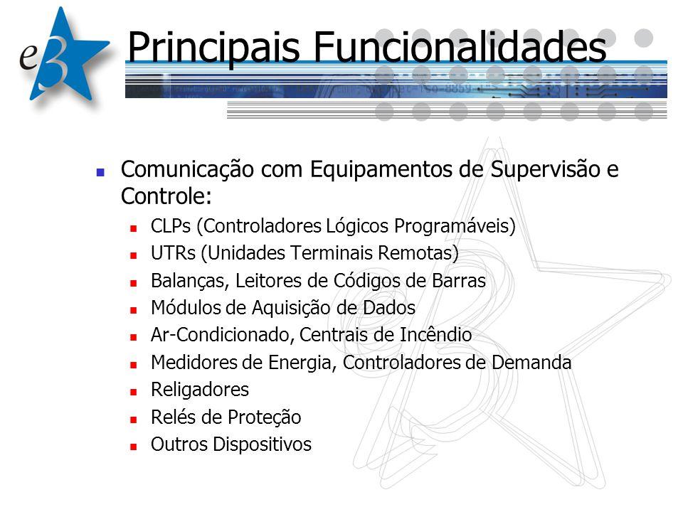 Principais Funcionalidades Meios Físicos de Comunicação Ethernet TCP/IP Ethernet UDP/IP RS 232/485/422 Dial-Up RAS (Remote Access Server) Satélite Linhas Privadas (LP) USB Etc...