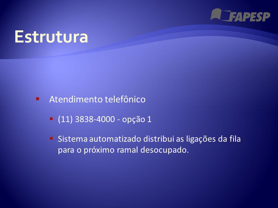  Atendimento telefônico  (11) 3838-4000 - opção 1  Sistema automatizado distribui as ligações da fila para o próximo ramal desocupado.