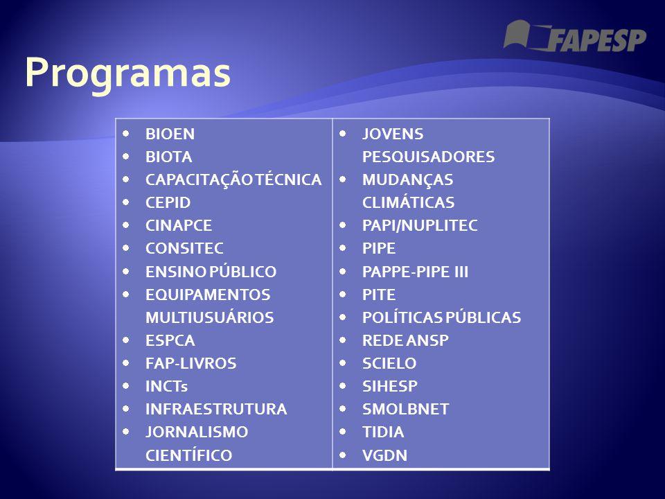 Programas  BIOEN  BIOTA  CAPACITAÇÃO TÉCNICA  CEPID  CINAPCE  CONSITEC  ENSINO PÚBLICO  EQUIPAMENTOS MULTIUSUÁRIOS  ESPCA  FAP-LIVROS  INCT