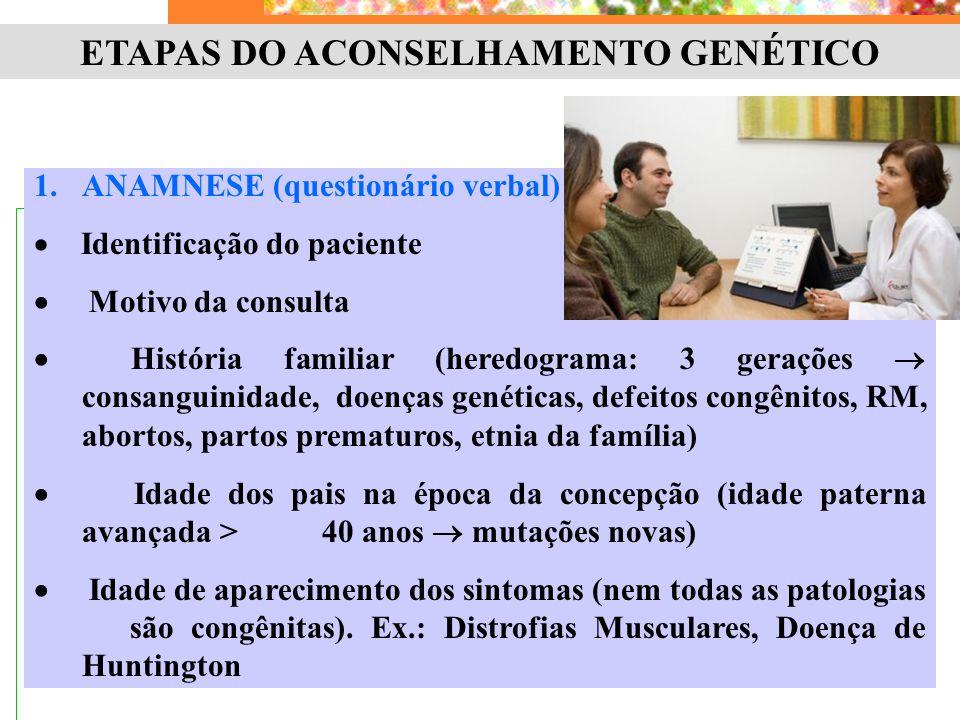 ETAPAS DO ACONSELHAMENTO GENÉTICO 1.ANAMNESE (questionário verbal)  Identificação do paciente  Motivo da consulta  História familiar (heredograma: