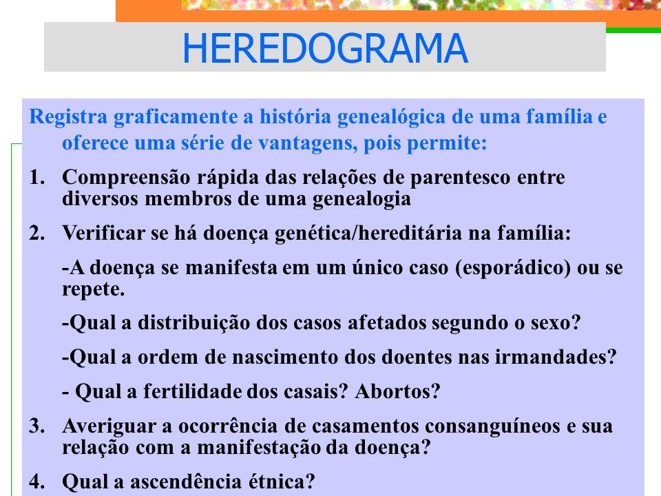 HEREDOGRAMA Registra graficamente a história genealógica de uma família e oferece uma série de vantagens, pois permite: 1.Compreensão rápida das relaç