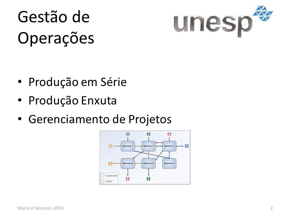 Gestão de Operações Produção em Série Produção Enxuta Gerenciamento de Projetos Muniz e Salomon, 20142
