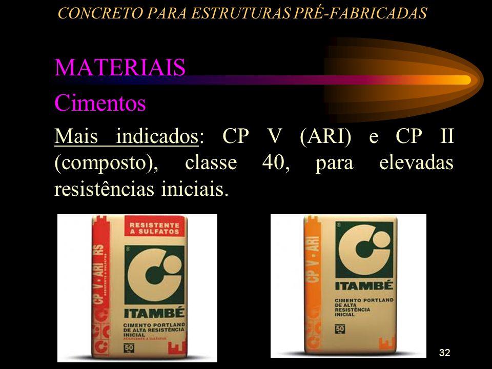 32 CONCRETO PARA ESTRUTURAS PRÉ-FABRICADAS MATERIAIS Cimentos Mais indicados: CP V (ARI) e CP II (composto), classe 40, para elevadas resistências ini