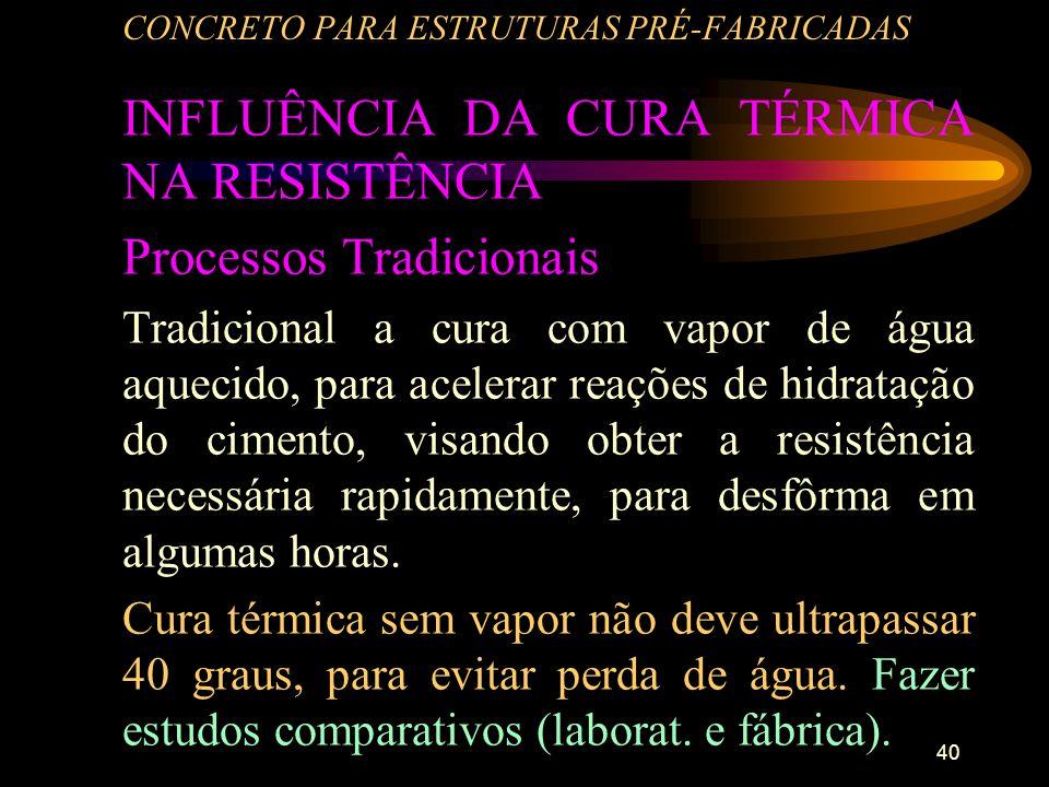40 CONCRETO PARA ESTRUTURAS PRÉ-FABRICADAS INFLUÊNCIA DA CURA TÉRMICA NA RESISTÊNCIA Processos Tradicionais Tradicional a cura com vapor de água aquec