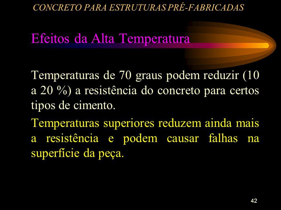 42 CONCRETO PARA ESTRUTURAS PRÉ-FABRICADAS Efeitos da Alta Temperatura Temperaturas de 70 graus podem reduzir (10 a 20 %) a resistência do concreto pa