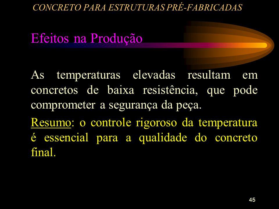 45 CONCRETO PARA ESTRUTURAS PRÉ-FABRICADAS Efeitos na Produção As temperaturas elevadas resultam em concretos de baixa resistência, que pode compromet