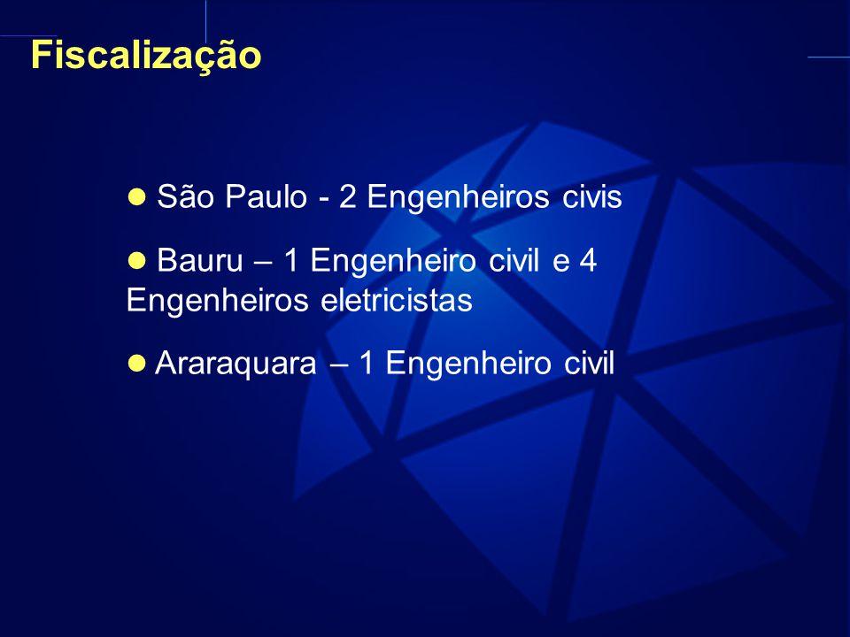 Fiscalização São Paulo - 2 Engenheiros civis Bauru – 1 Engenheiro civil e 4 Engenheiros eletricistas Araraquara – 1 Engenheiro civil
