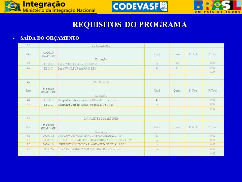REQUISITOS DO PROGRAMA -SAÍDA DO ORÇAMENTO 1.0 TUBULAÇÕES Item CÓDIGO SINAPI / SIPI Descrição UnidQuant.P. Unit.P. Total 1.1 TB 0002Tubo PVC ILF 200 m